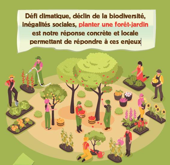 Créer une forêt-jardin à Confolens, rencontre le 17octobre